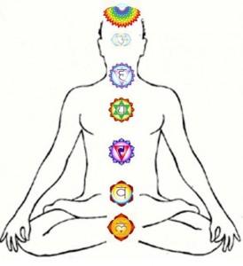 chakra's yoga